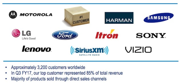 """Nelle slide di Cirrus con le presentazione per gli investitori, Apple è indicata come """"cliente numero 1""""."""