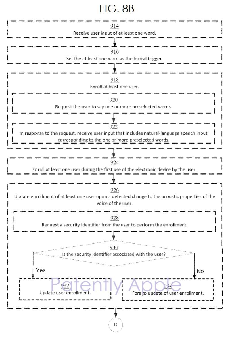 biometria vocale siri brevetto apple
