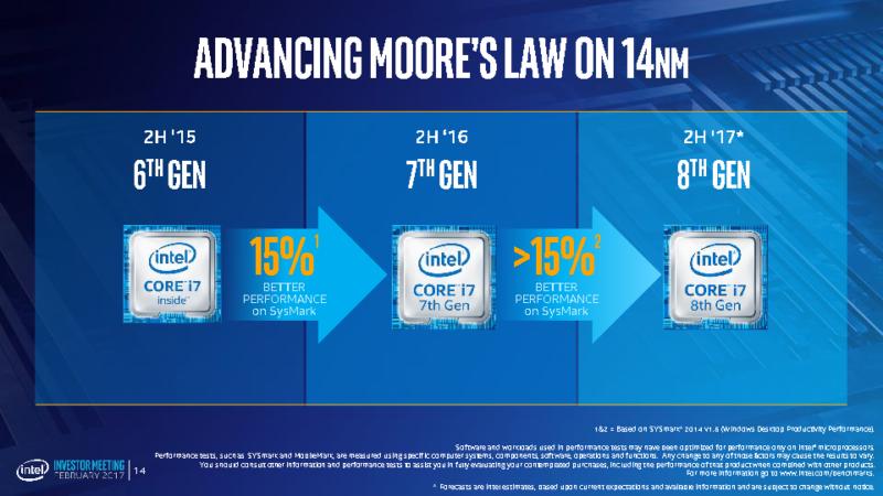 """In una slide pubblicata a Febbraio, Intel parlava di un incremento del 15% per quanto riguarda le CPU di 8a generazione (Coffee Lake) rispetto a quelle di 7a generazione (Kaby Lake). Ora l'azienda parla per le CPU di 8a generazione di prestazioni migliori """"fino al 30%""""."""