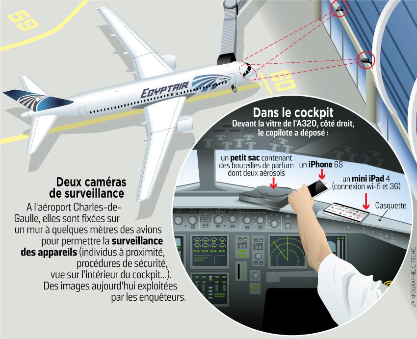 grafica incidente volo EgyptAir MS 804