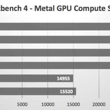 benchmark iPad Pro 17 MacBook Pro 17 3