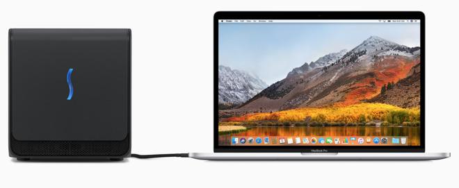 mac graphic development kit apple box GPU