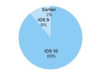 Adozioni iOS 10 all'89% prima dell'arrivo di iPhone X e iOS 11