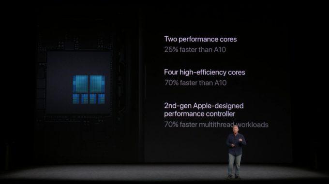 Dettagli GPU A11 Bionic