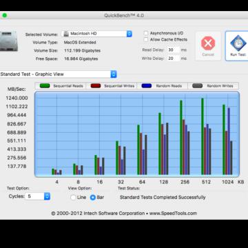 Test di velocità su MacBook Air inizio 2015 con macOS Sierra 10.12 su unità flash APPLE SSD SM0128G (128GB) inizializzata come HFS+
