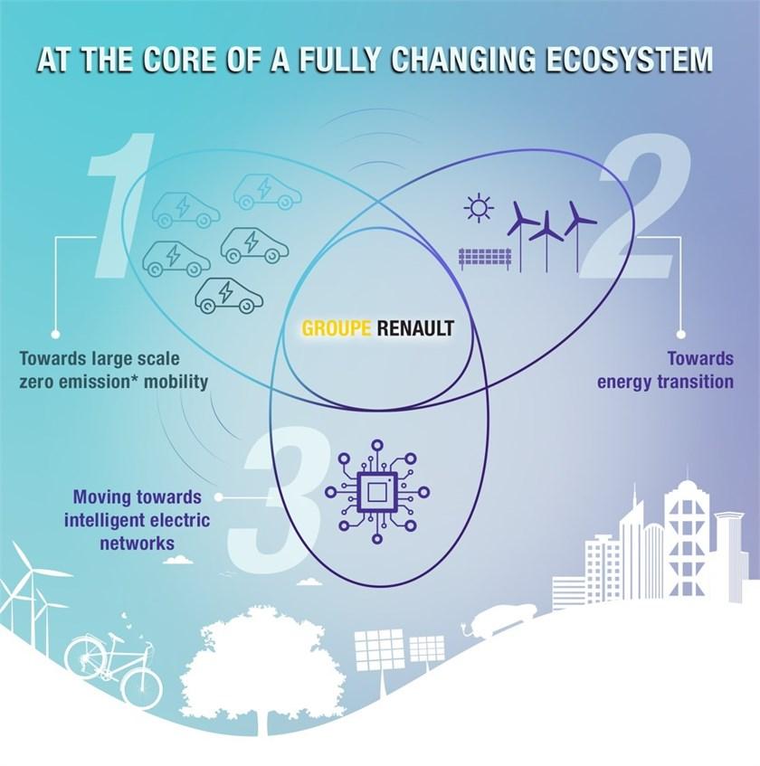 mobilità elettriche