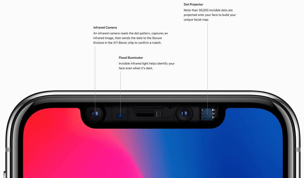 specifiche iphone x face id