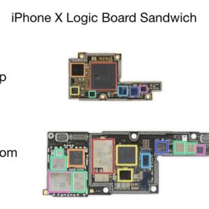 iphone x hardware