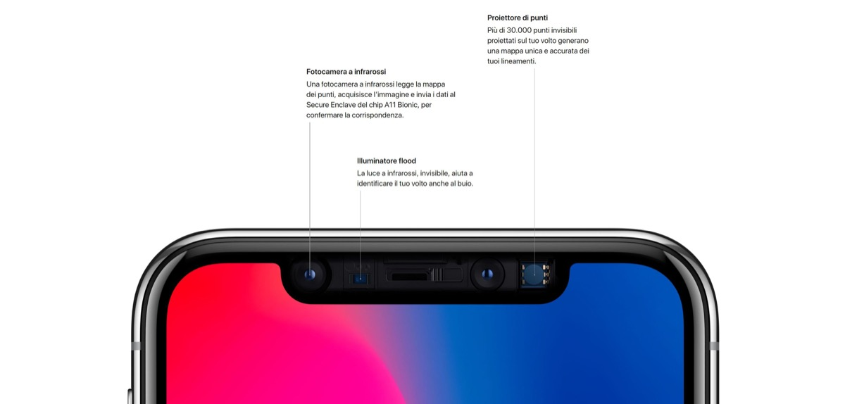 iphone 2019 - Foto Face ID iphone x