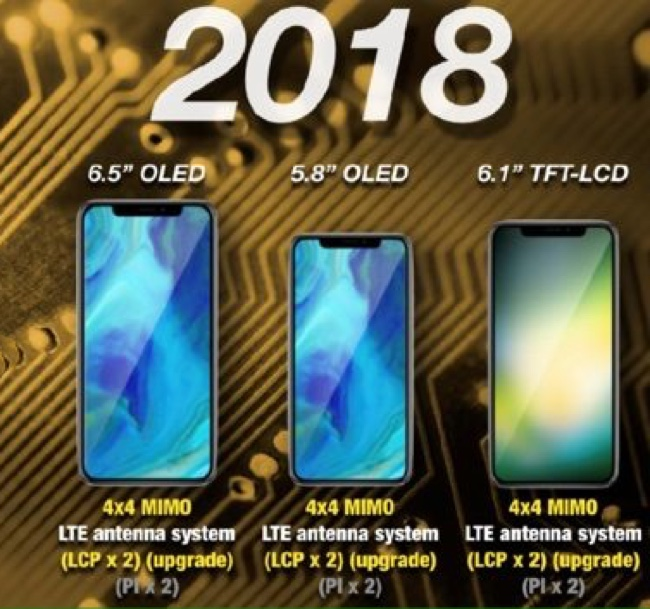 iphone 2018 ming chi kuo