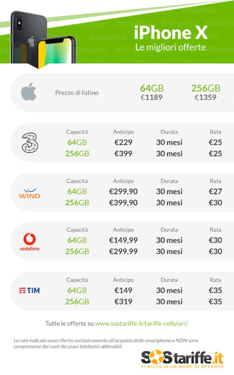 Comprare iPhone X