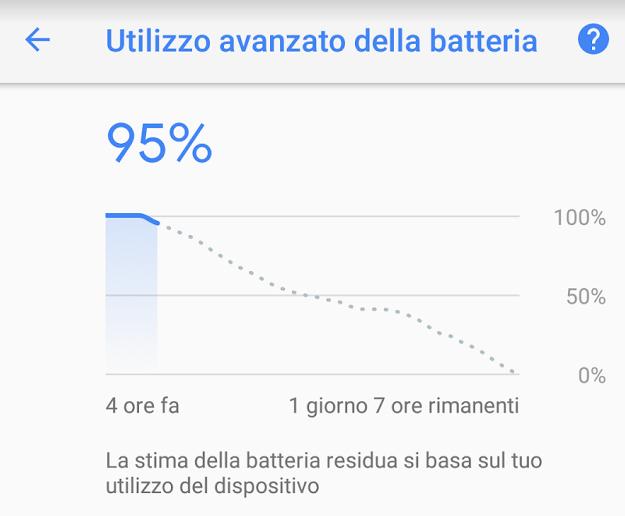 stima batteria Pixel