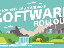 aggiornamento sony android