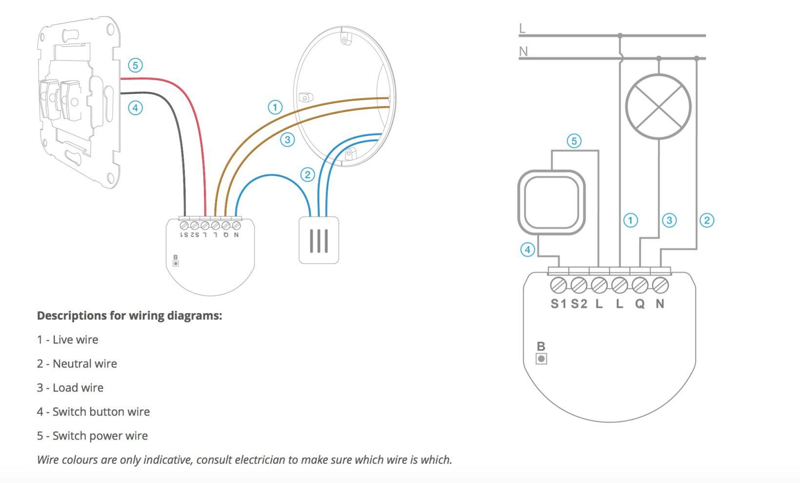 homekit di Fibaro - Lo schema di collegametno dell'interrutore relais