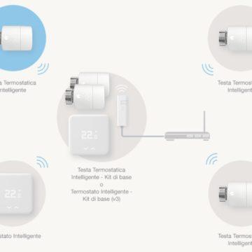 impianto con valvole termostatiche smart tado°