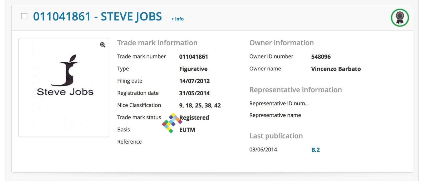 steve jobs brand in europe