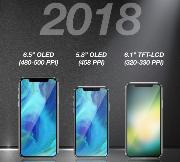 iphone 2018 face id