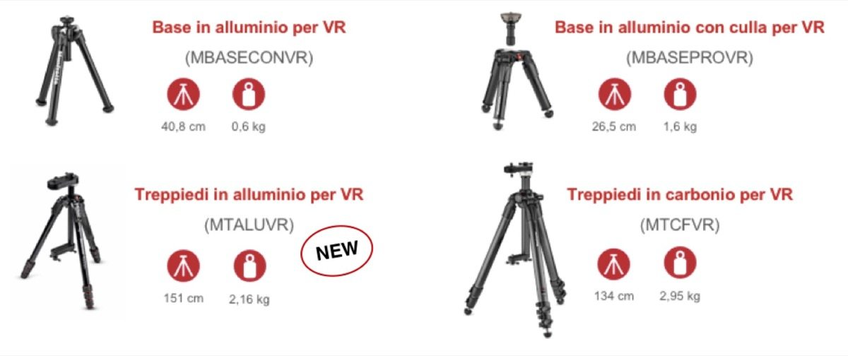 Manfrotto 360 VR