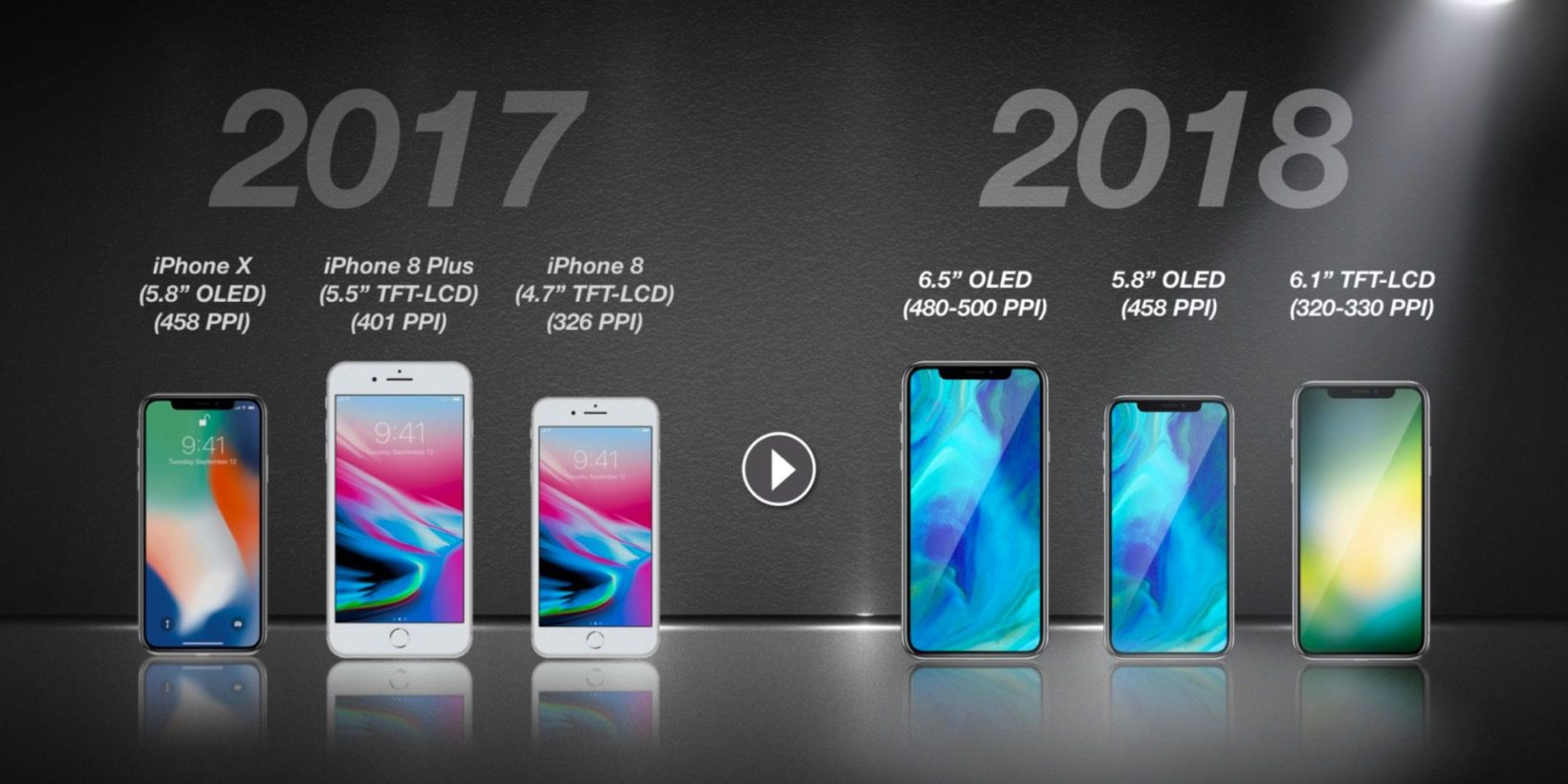 iphone 2018 oled - foto gamma iPhone 2017 e 2018 iphone x plus
