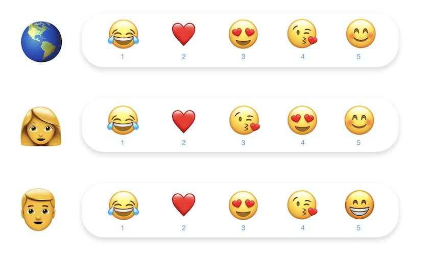 messenger san valentino