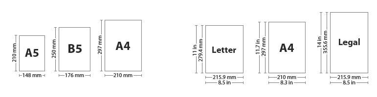 Formati della carta - Le migliori stampanti a getto d'inchiostro per mac