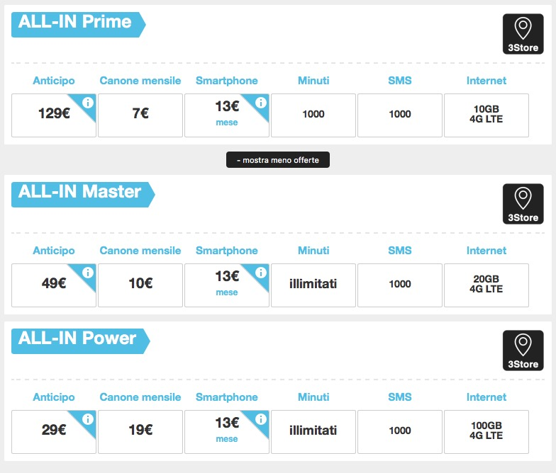 I Prezzi iPhone 6s da tre comprato a rate
