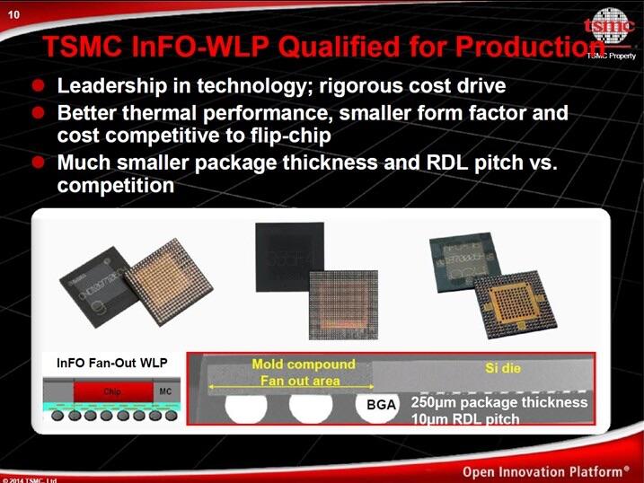 roadmap di TSMC e dispositivi Apple