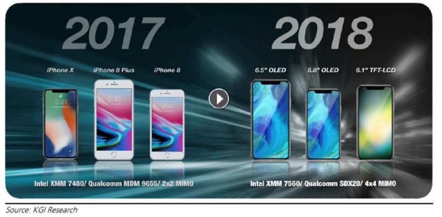 Intel chip-modem per i nuovi iPhone Xs iPhone Xs Plus e iPhone 9