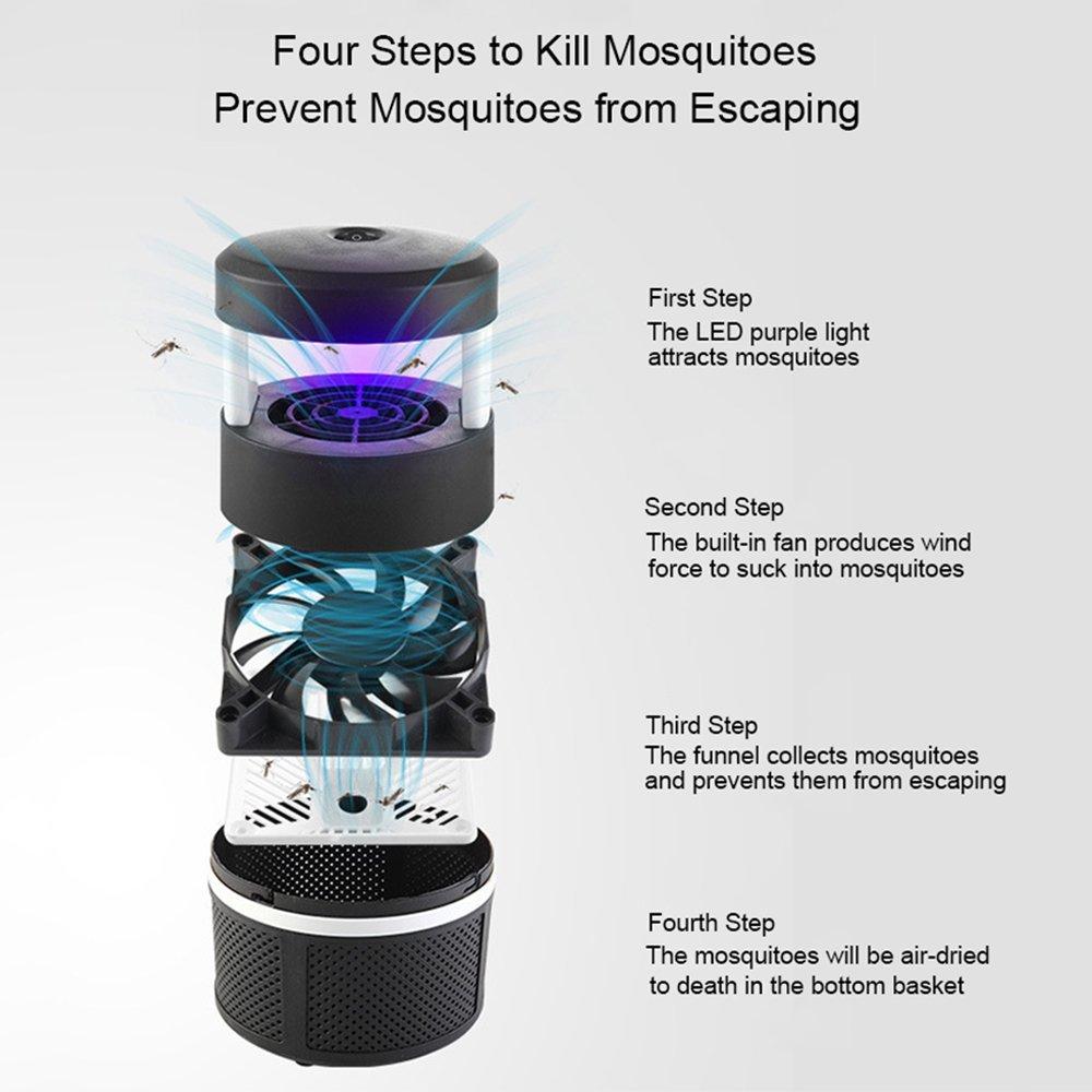 Solo oggi la ventola killer anti zanzare in sconto 11 99 for Lampada zanzare