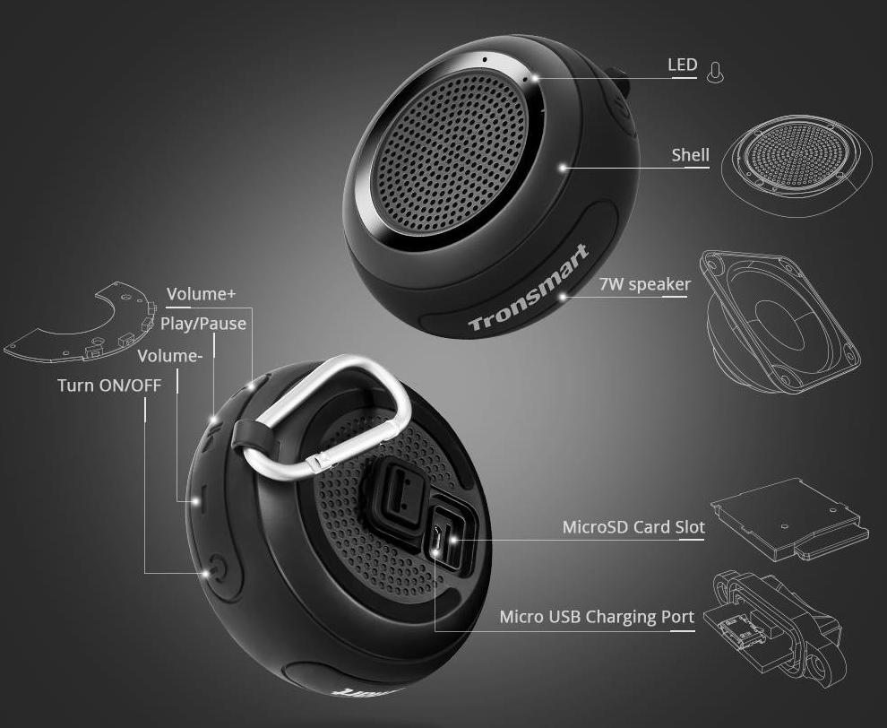 Tronsmart Splash speaker impermeabile, bluetooth e accoppiabile in stereo
