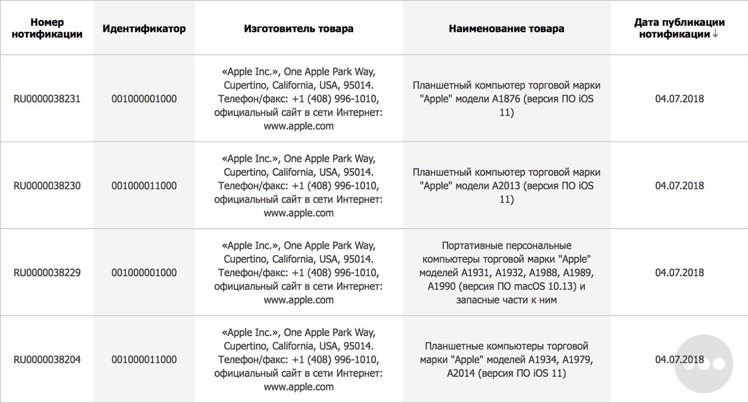 Nuovi Mac e nuovi iPad
