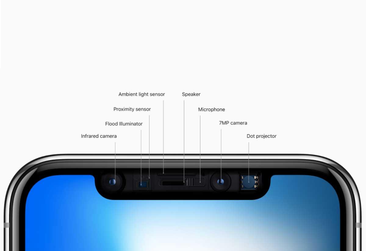 4a692538ec0 Apple lavora intensamente per migliorare FaceId e la tecnologia TrueDepth.  Dal Patent & Trademark Office statunitense si apprende infatti che  Cupertino ha ...