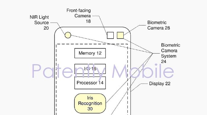 fotocamera biometrica, foto brevetto Samsung per fotocamera biometrica come quella di iPhone X