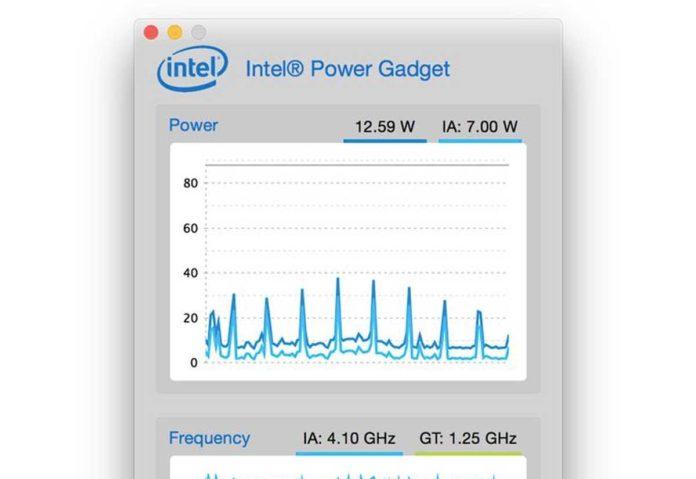Intel Power Gadget per Mac