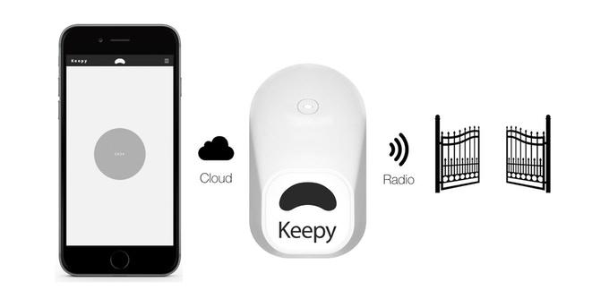 Keepy, trasforma lo smartphone in un telecomando tutto fare per porte, cancelli e antifurto