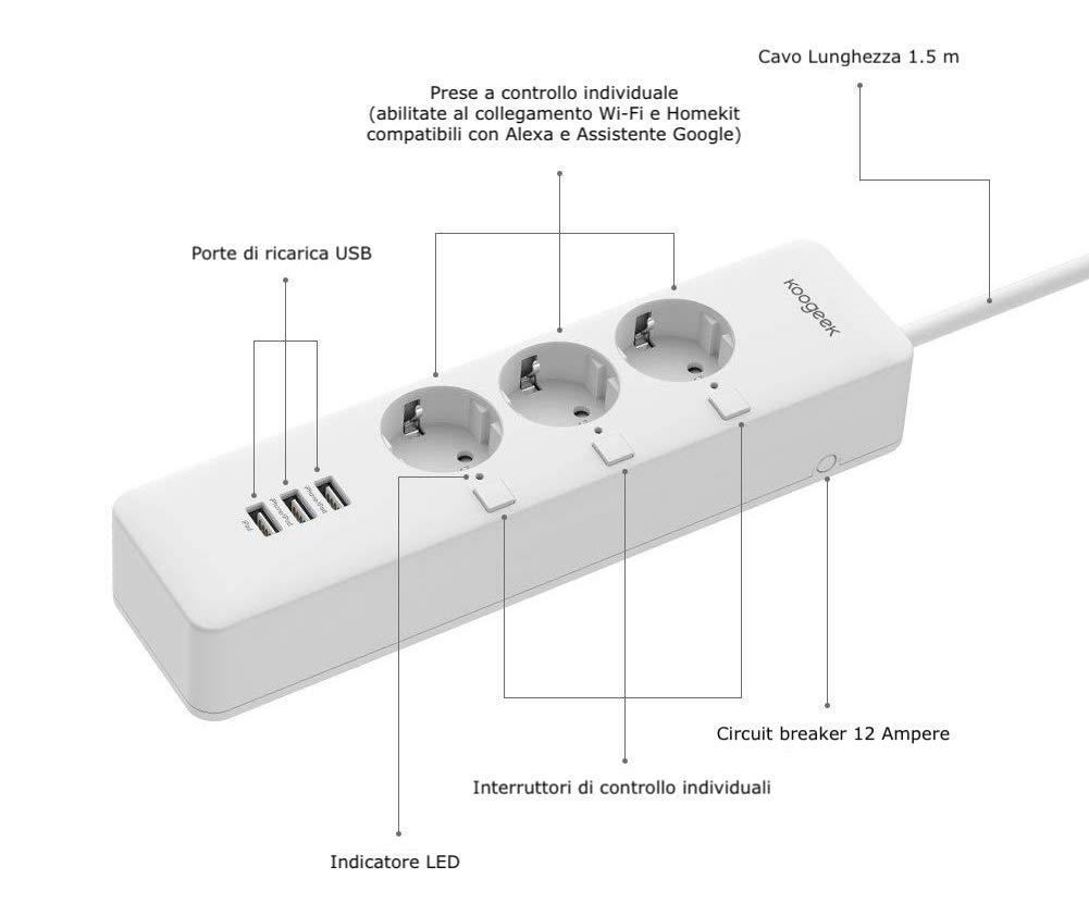 Arriva Koogeek Wi-Fi Smart Outlet: la multipresa compatibile con Homekit, Google e Alexa