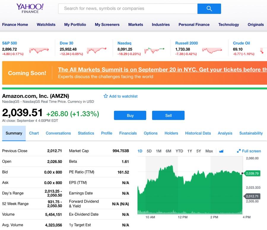 Amazon mille miliardi di dollari, foto grafico yahoo finance