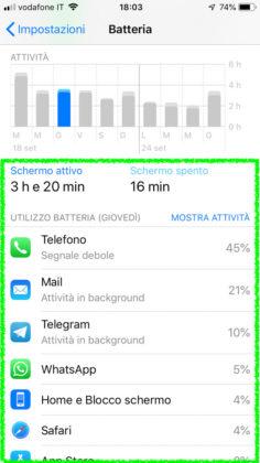 Come migliorare la durata della batteria su iOS 12