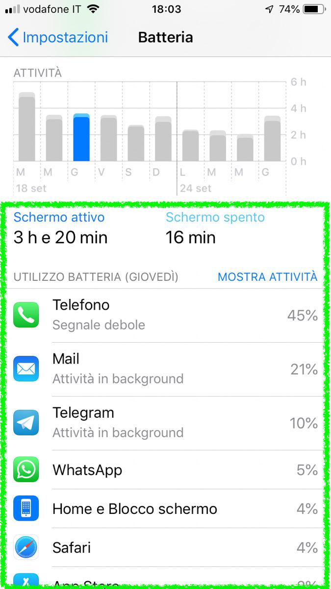 come disattivare gps iphone 6s