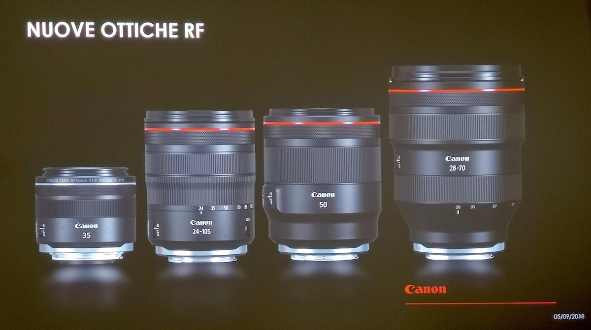 Canon EOS R è la nuova mirrorless di Canon ma anche un sistema per i prossimi 30 anni