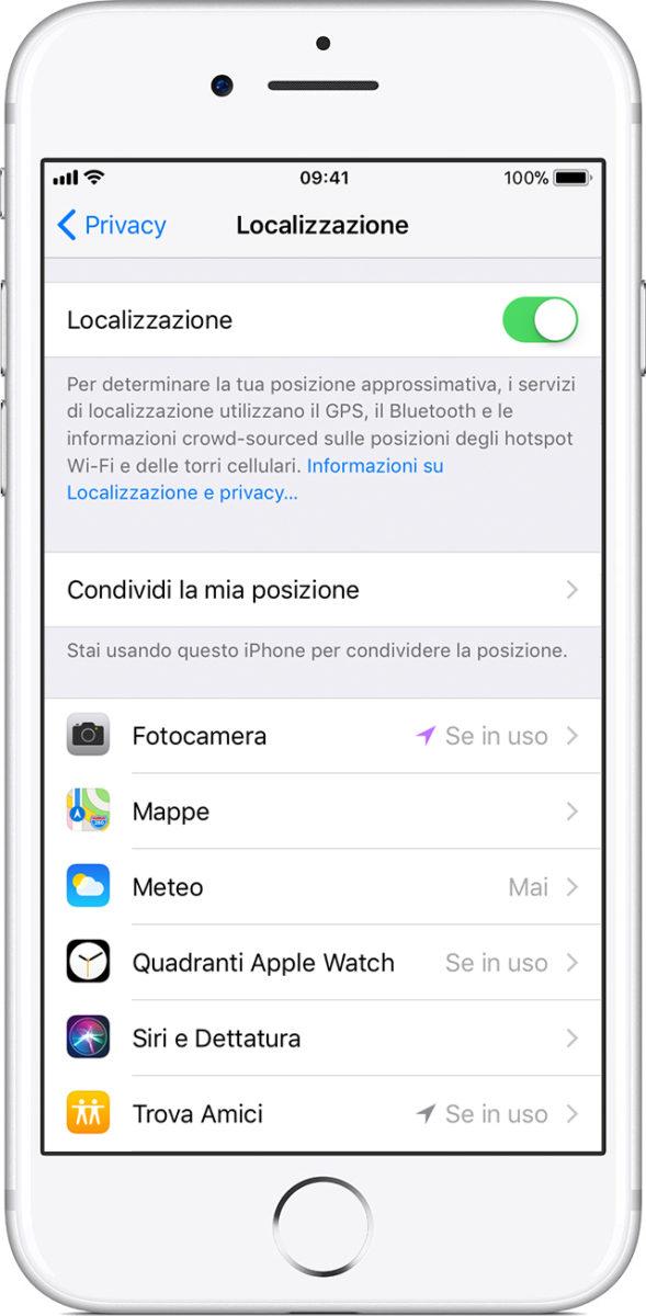 Le impostazioni di iOS che consentono di attivare o disattivare i servizi di localizzazione per singole app