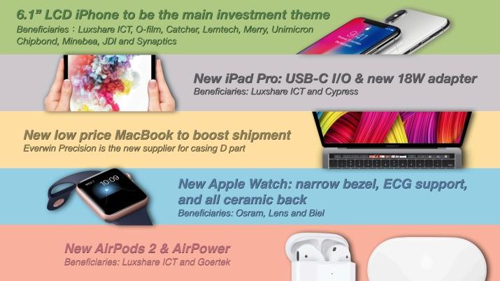 Previsioni last minute: iPad Pro con USB-C, MacBook con Touch ID e Watch 4 in ceramica
