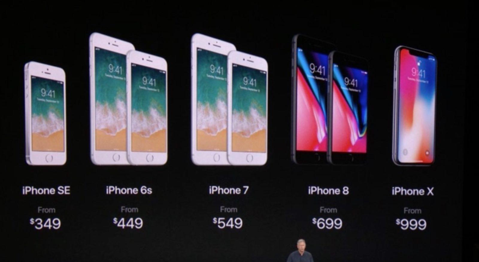 Prezzi iPhone 2018: Apple sempre più cara, una strategia che paga