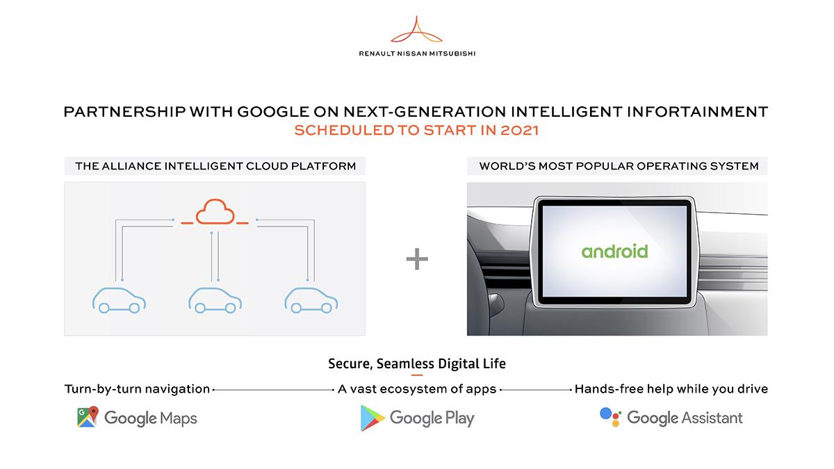 Renault, Nissan e Mitsubishi hanno firmato un accordo pluriennale di partnership con Google