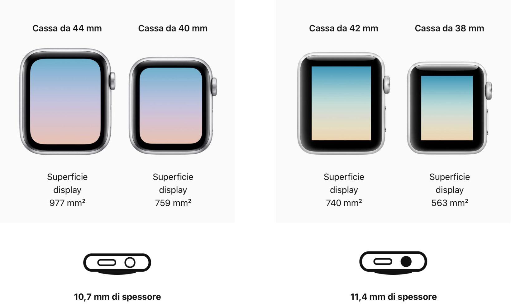 dimensioni di apple watch 4 - recensione