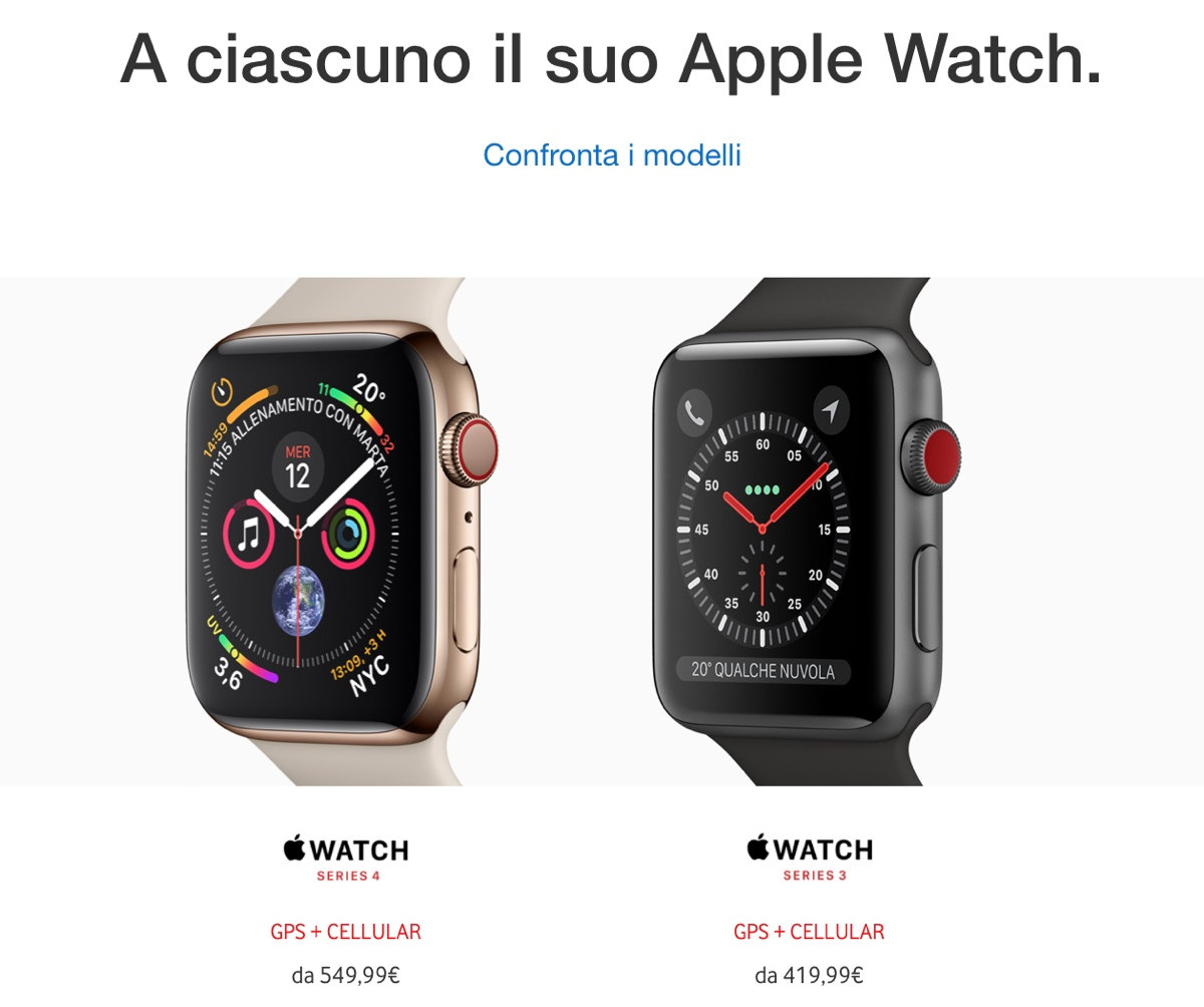 Come configurare Apple Watch 4 con Vodafone OneNumber