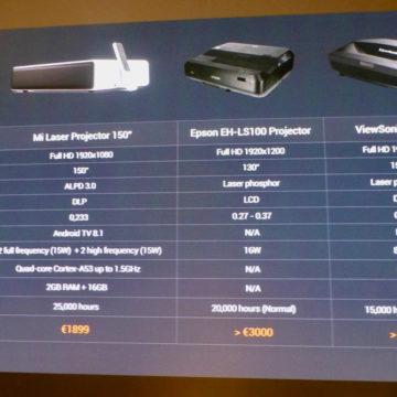 xiaomi projector 22