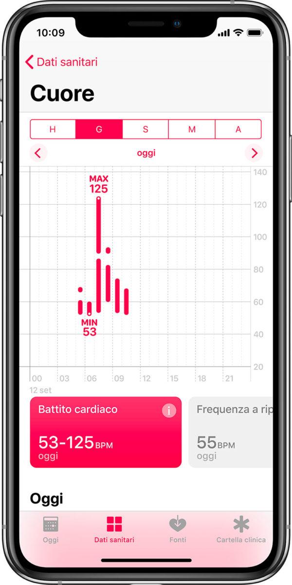 I dati sul battito cardiaco dell'utente, insieme a quelli delle app per la salute e il fitness, vengono raccolti in unico posto: l'app Salute dell'iPhone. Una schermata raccoglie tutte le informazioni sulle abitudini di movimento, sonno, alimentazione, ecc.