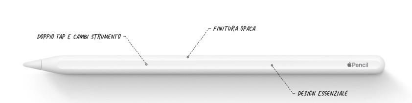 In arrivo la nuova Apple Pencil 2018, magnetica e con ricarica wireless