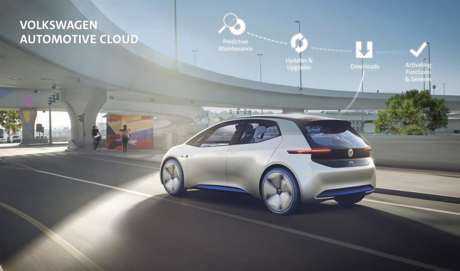 Automotive Cloud
